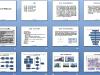 机电深化设计管理与实施培训PPT讲义,40页,可编辑