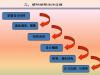 桥梁施工中主要大临结构设计检算-PPT课件可编辑.ppt