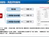 碧桂园-2021年工程巡检-工程实体质量操作指引V2.0版
