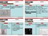 机电安装工程施工常见问题汇编-上海建科-50页